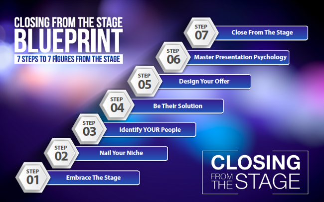Closing From the Stage Blueprint 650x406 1