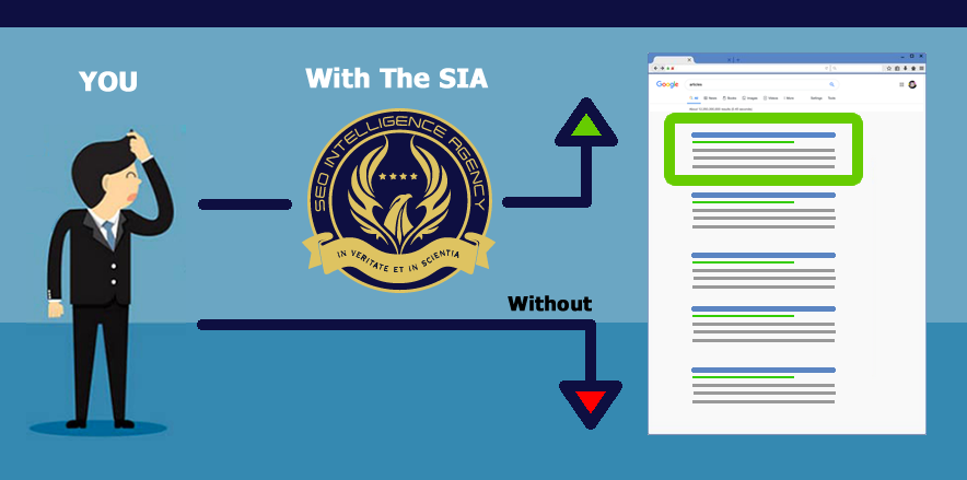 SEO Intelligence Agency - Test Reports